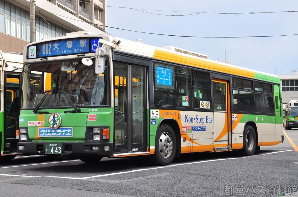 2h_gh120_0goi