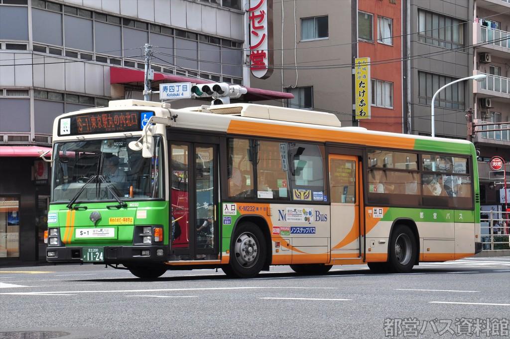 2m_km232_0goi