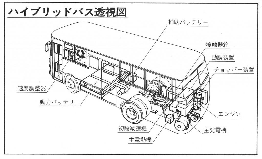 低公害バス-電気ハイブリッドバス