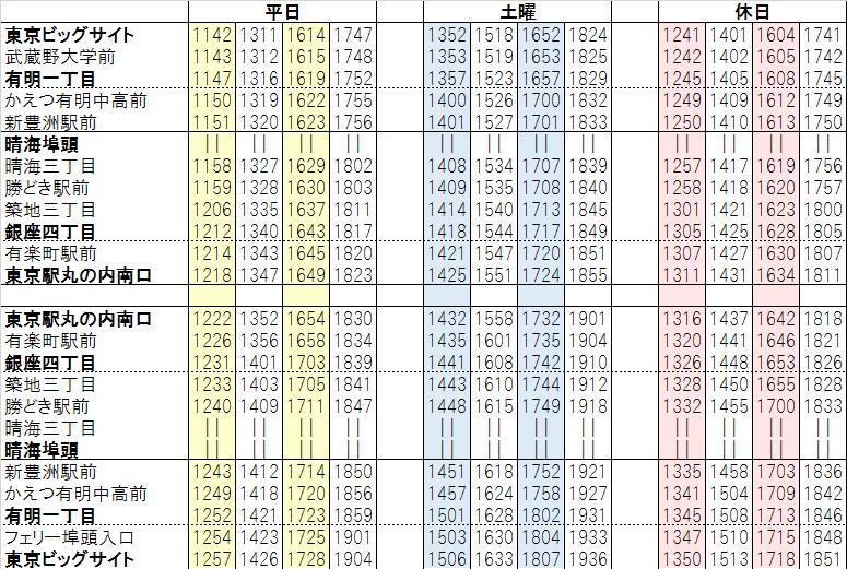 燃料電池バスの運行ダイヤ公開(~3/31)