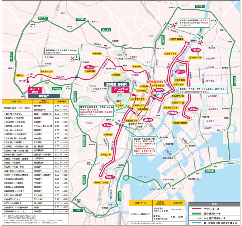 2月25日、東京マラソンに伴う大規模規制