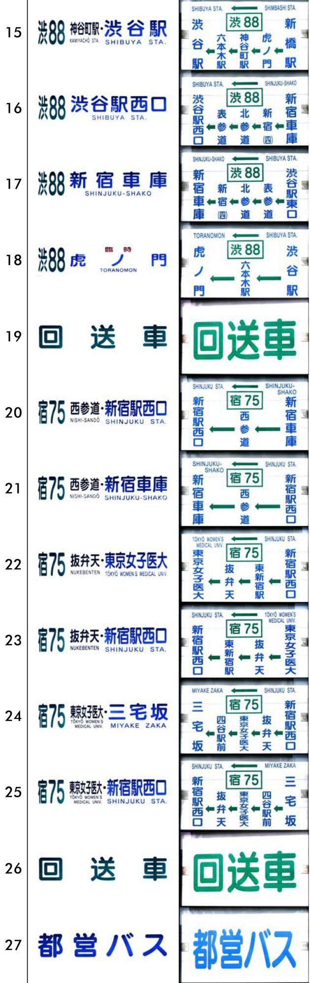 方向幕-新宿・平成21年4月~(最終)