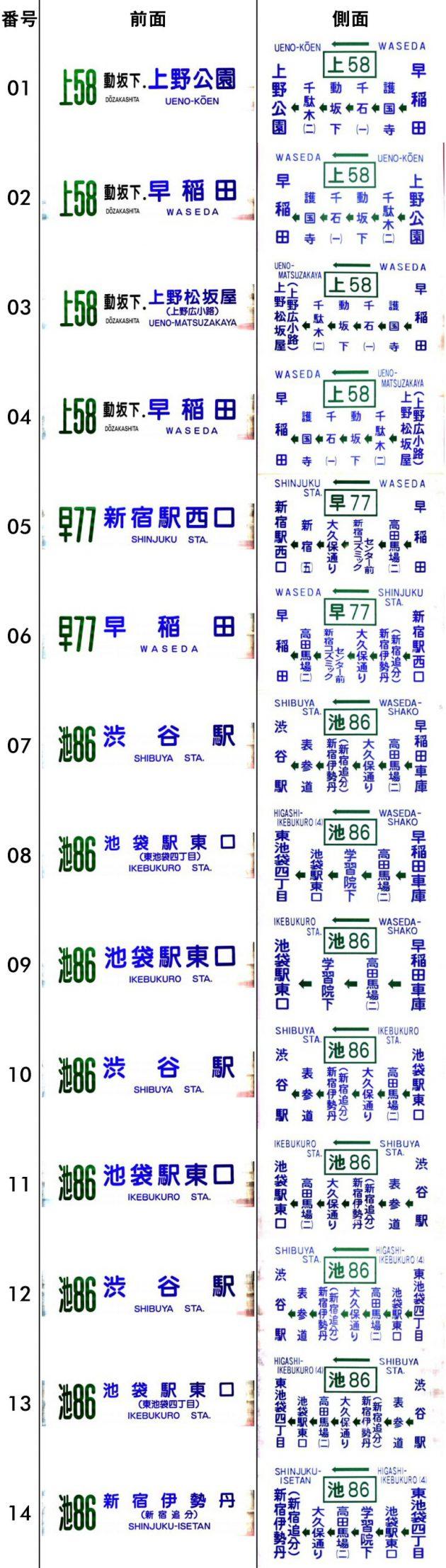方向幕-早稲田・~平成12年12月