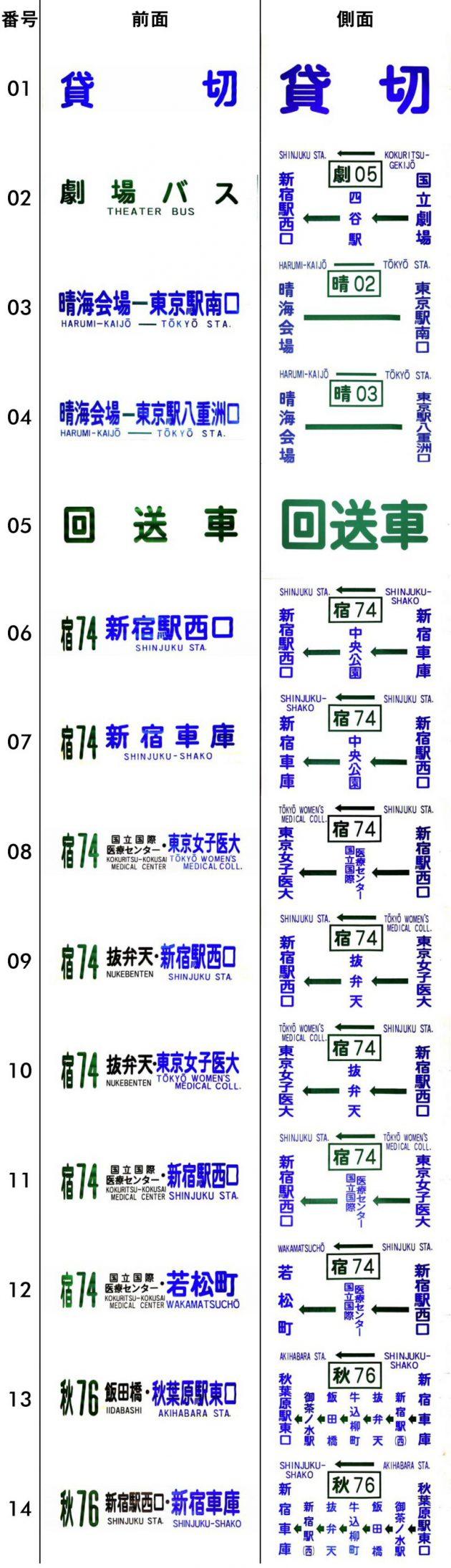 方向幕・新宿 ~平成12年12月
