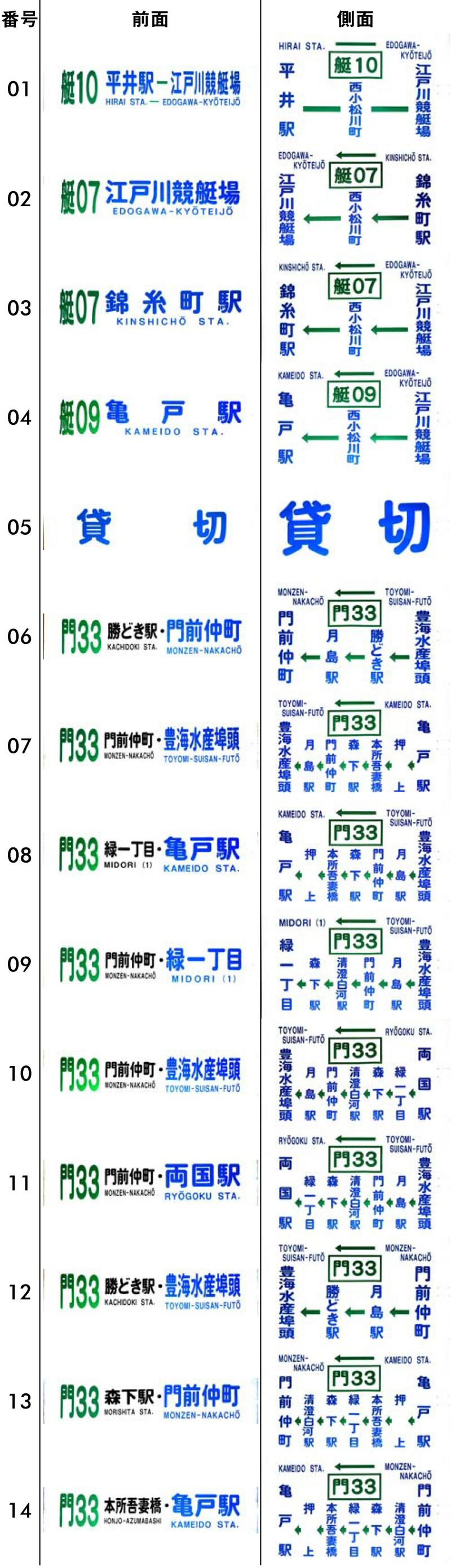 方向幕-江東・平成12年12月~平成15年3月