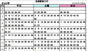 9/1、[王40]でダイヤ修正