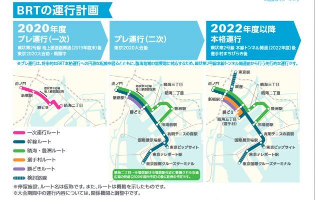 臨海部BRTは2020年にプレ運行(新橋~晴海)、22年に本運行