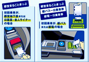 11/1より都営バス・都電の定期券・前売一日券が磁気券化