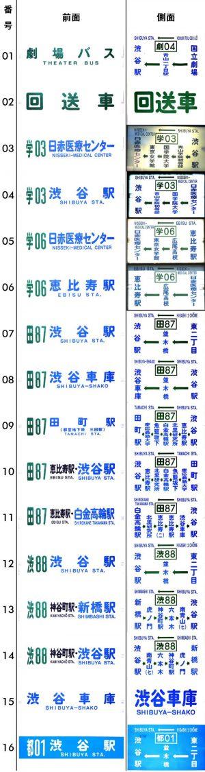 方向幕・渋谷(平成19年4月~)