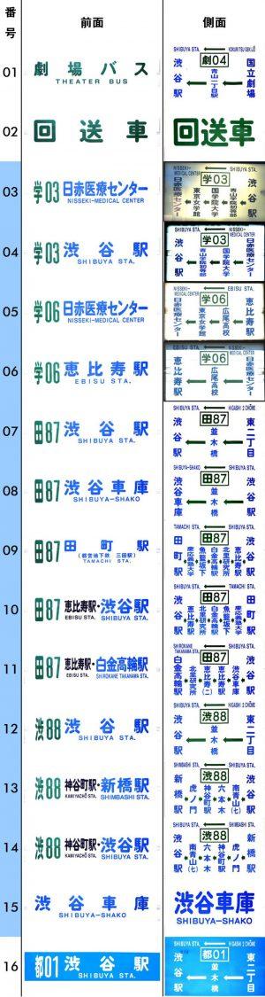 方向幕・渋谷(平成18年4月~平成19年3月)