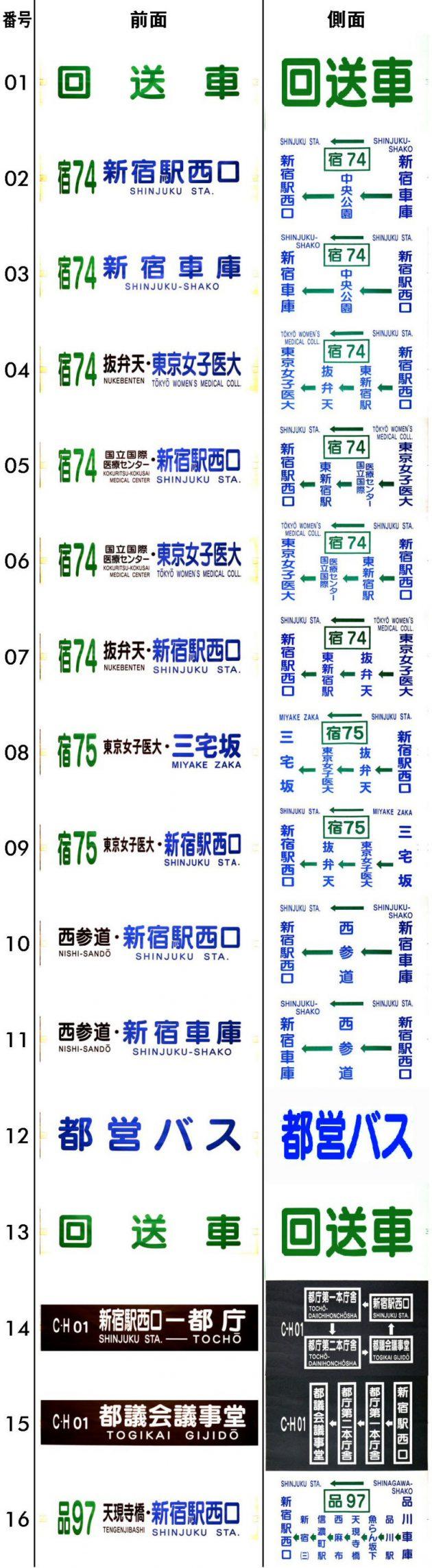 方向幕・新宿 平成19年4月~平成21年3月