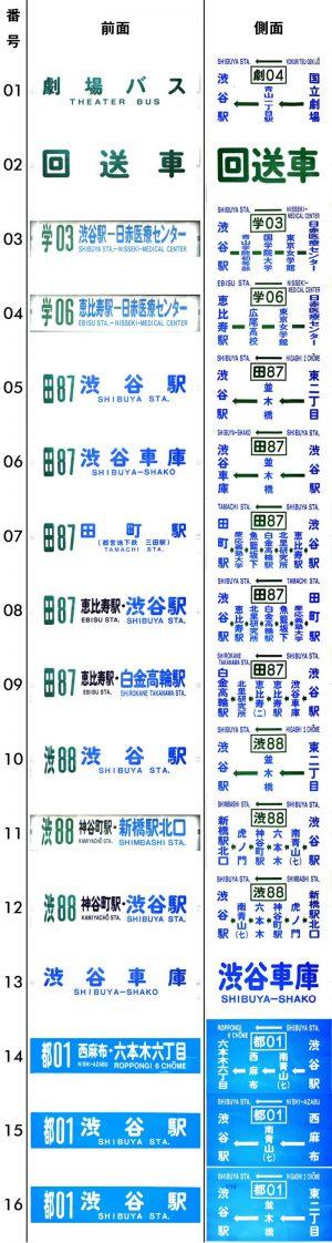 方向幕・渋谷(平成15年4月~平成18年3月)