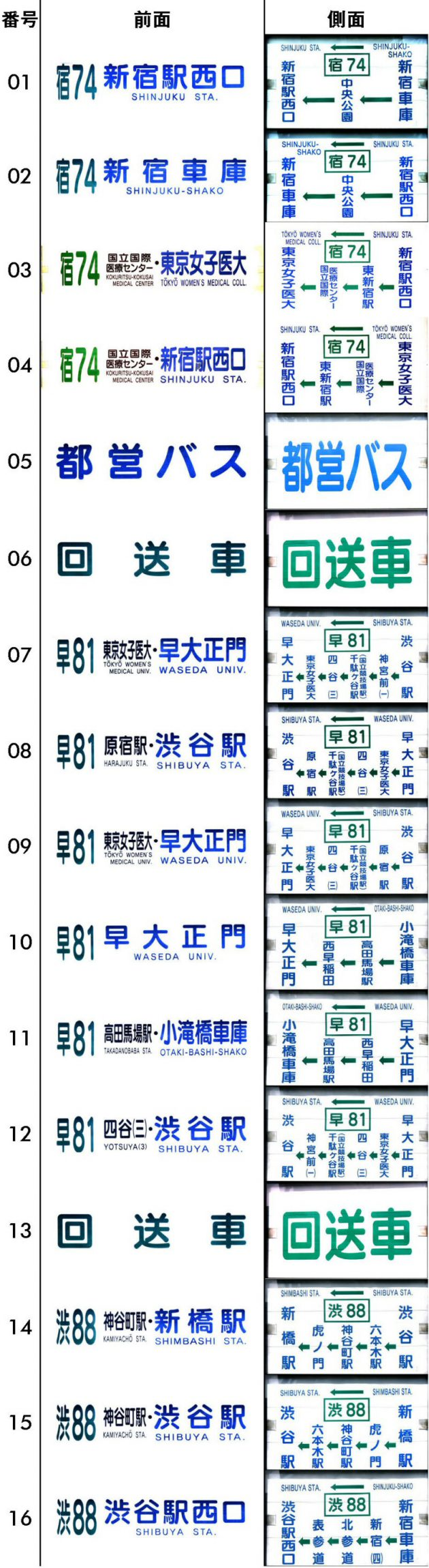 方向幕・新宿 平成21年4月~平成22年3月