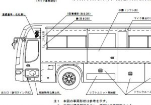 平成31年度導入でリフト付き観光バスを3輛入札→いすゞが落札