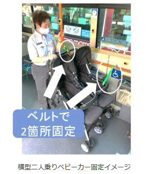 二人乗りベビーカーの乗車を試験的に実施