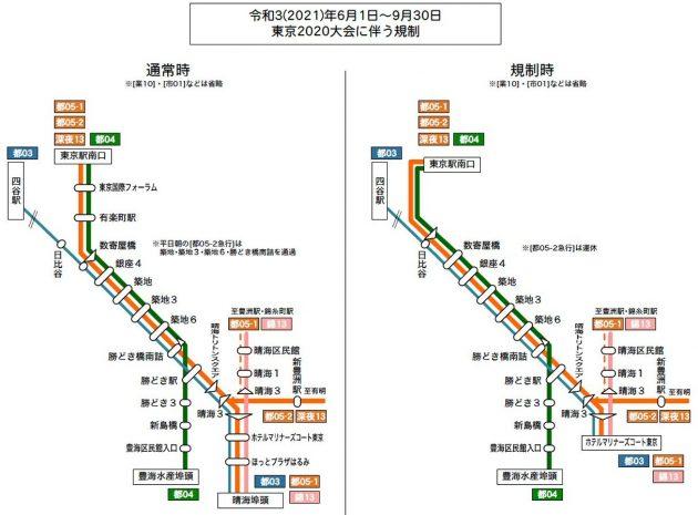 6/1~9/30、東京2020大会で有楽町駅・晴海埠頭で長期間規制