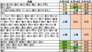 夏季特別ダイヤ・お盆ダイヤについて(令和3/2021年)